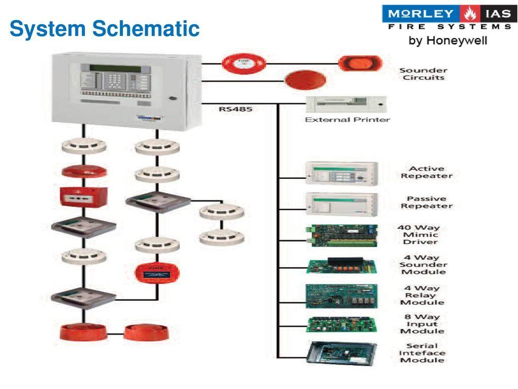 Addressable Fire Detection System Essa Tech Services